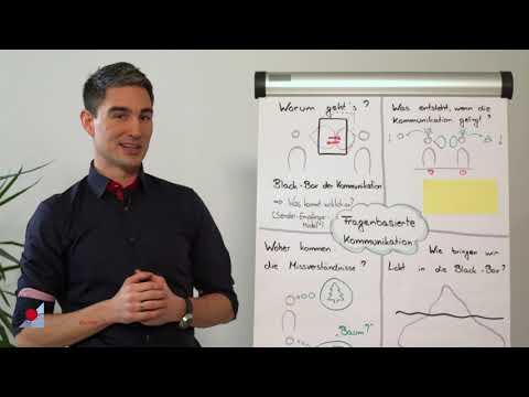 Wie wir mit Fragen erfolgreich kommunizieren - Fragen als Schlüsselkompetenz für Teams