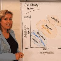 Kathrin Greßer präsentiert zum Thema Agilität
