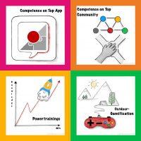 Symbole für unsere Innovationsprojekte: Sprechblase für die App, Hände für die Community, Rakete für das Powertraining und ein Controller für Gamification