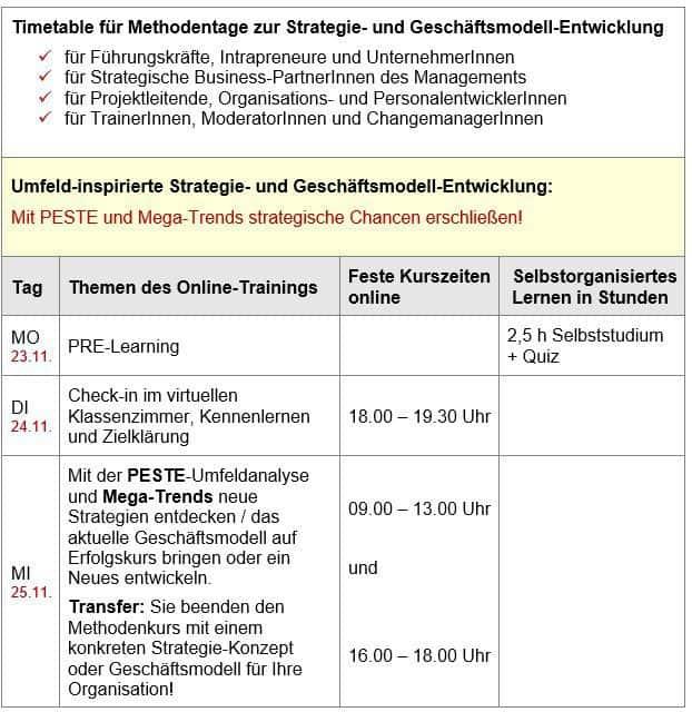 Timetable für Methodentag bei Competence on Top zu Mega-Trends