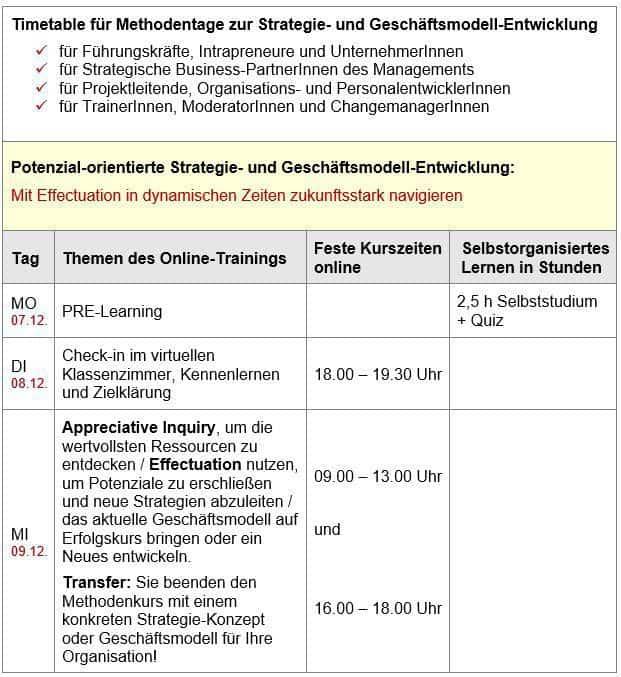 Timetable für Methodentag bei Competence on Top zu Effectuation