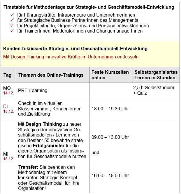 Timetable für Methodentag bei Competence on Top zu Design Thinking