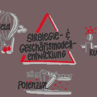 Online Management Methoden zur Strategie und Geschäftsmodellentwicklung Metaphern Heissluftballon, Diamant und Mensch mit Krone